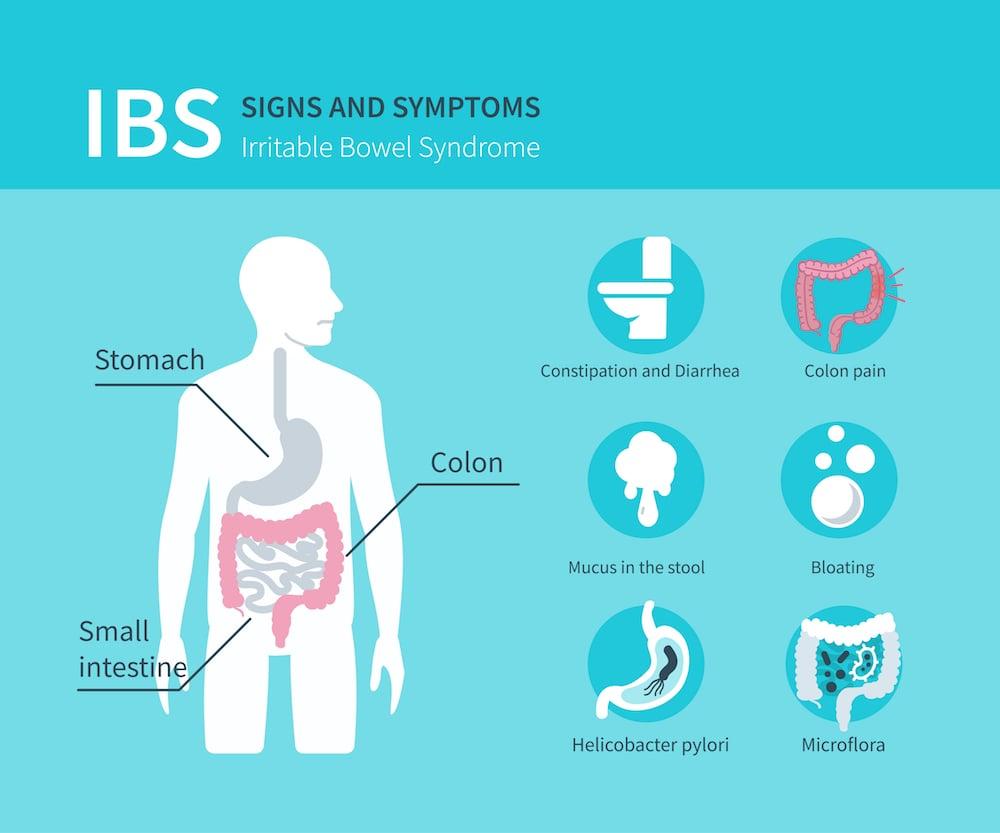 dailyCBD-Patologia-IBS-3